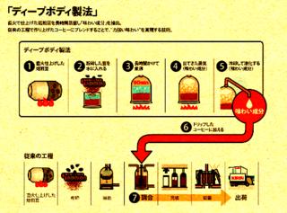 キリンファイア 北海道ミルクテイスト-5.png